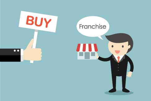 Franchising-decision